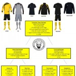Kit & Sponsorship Packages - u7-u12